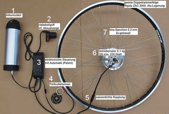 elektrofahrrad fahrrad wetzel. Black Bedroom Furniture Sets. Home Design Ideas