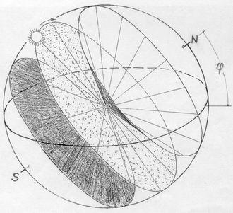 ptolemäus weltbild leicht erklärt